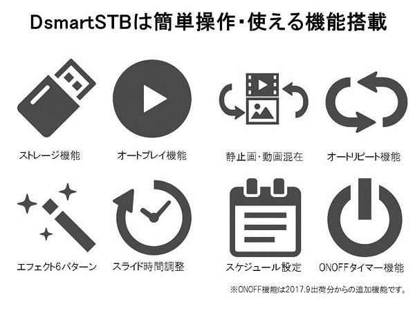 DsmartSTBは簡単操作・使える機能満載